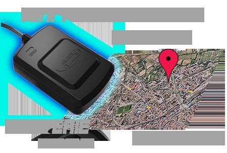 Pager gms GPS pour moto et scooter